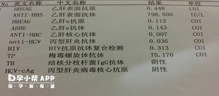 梅毒螺旋体抗体阳性为感染